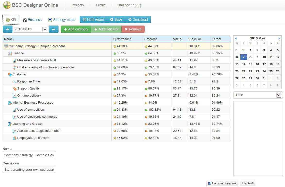 The list of cloud based balanced scorecard and kpi for Custom design online