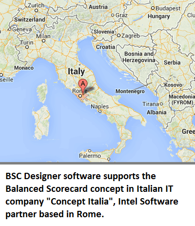"BSC Designer software supports the Balanced Scorecard concept in Italian IT company ""Concept Italia"", Intel Software partner based in Rome."