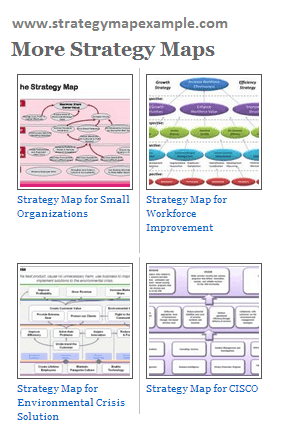 Strategy Map Examples
