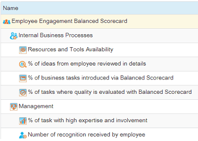 Employee Engagement Balanced Scorecard