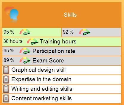 7s skills