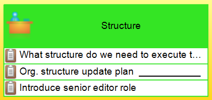 7s structure