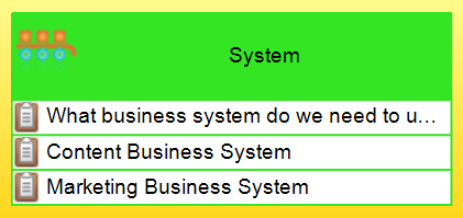 7s systems