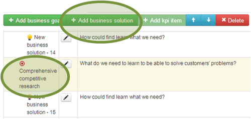 Add a new business solution