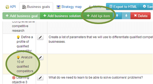 Add KPI item to the business solution