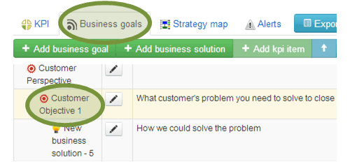 Customer objective in business goals
