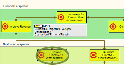 Customer objective 1