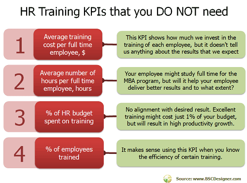 HR Training KPIs that you DO NOT need