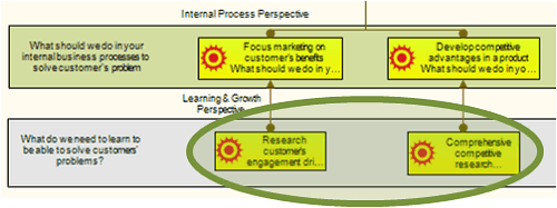 Learning and growth objectives updated