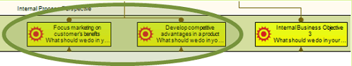 Updated internal business objectives