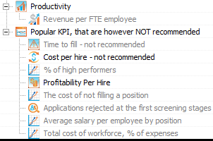 HR KPIs - Productivity, Costs, Profitability