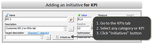 Adding an initiative for KPI