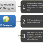 Alignment in BSC Designer