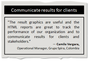Communicate results for clients