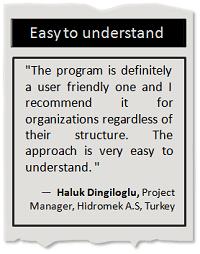 Easy to understand Balanced Scorecard software