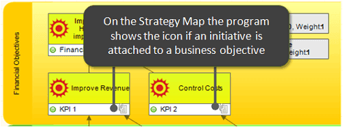 Visualize initiative on the strategy map