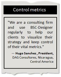 Keep control of vital metrics