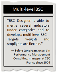 Design Multi-level BSC
