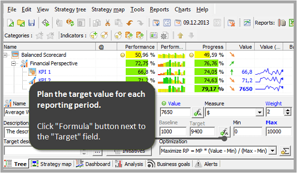 Plan the target value for reporting period