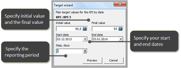 Target plan dialog