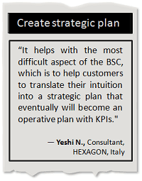 Translate intuition in strategic plan
