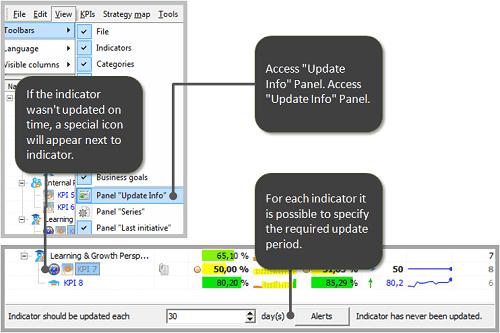 Update panel in BSC Designer