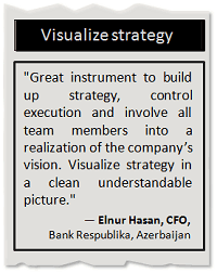 CFO uses BSC Designer to visualize strategy in clean understandable picture