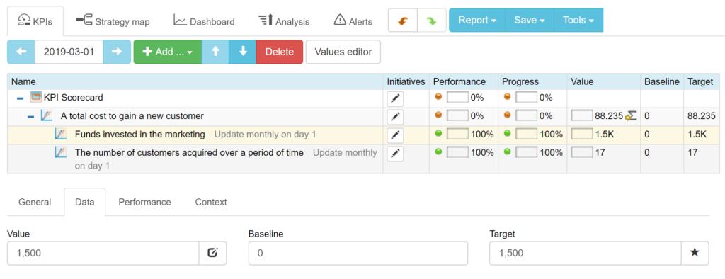 Pestaña KPIs en BSC Designer Online