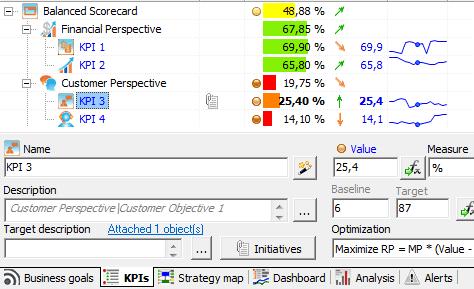 KPIs tab in BSC Designer