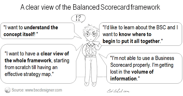 A clear view of the Balanced Scorecard framework