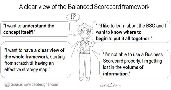 A clear view of the Balanced Scorecard framework