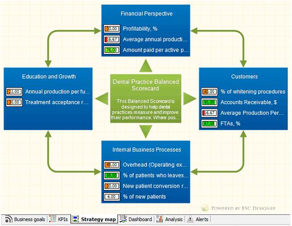 project management scorecard template .
