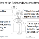 18 Balanced Scorecard Examples with KPIs