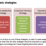 Focus on generic strategy, but don