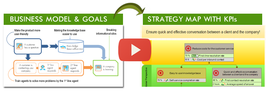 From a business model to the strategy map - step by step video