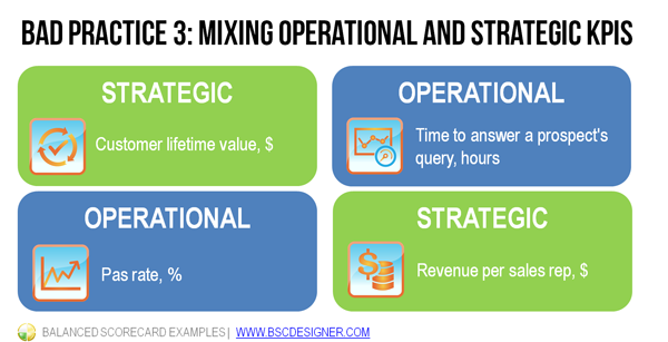 Don't mix low-level operational indicators with strategic ones