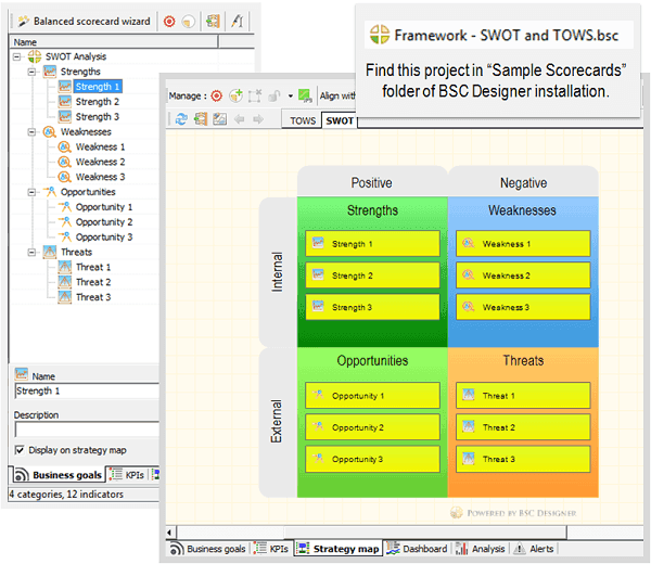 Here is how SWOT and TOWS templates look like in BSC Designer software