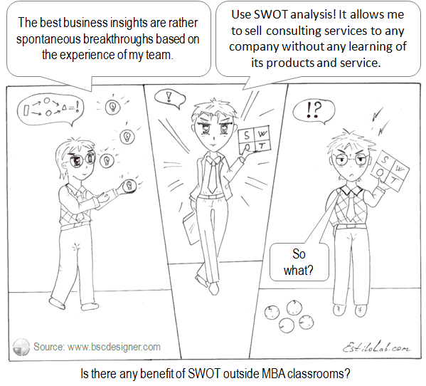 SWOT is really popular, but is there actually any benefit of SWOT outside MBA classrooms?