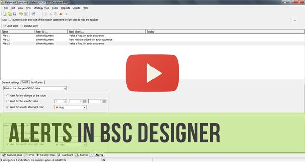 Alerts in BSC Designer - Video