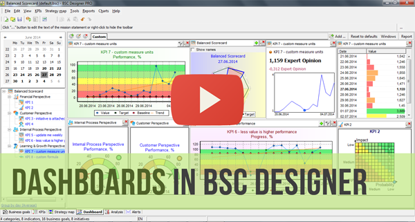 Dashboards in BSC Designer - Video Manual