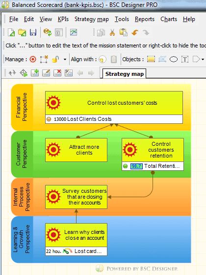 Bank Strategy Map in BSC Designer