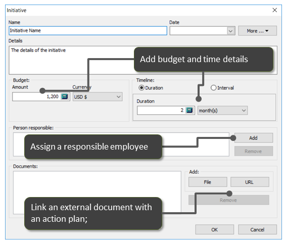 Use Initiatives in BSC Designer to define a detailed action plan linked to a KPI