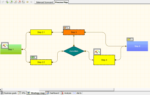 Visualize your process on quality process map