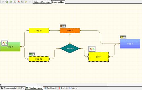 quality control process chart pdf