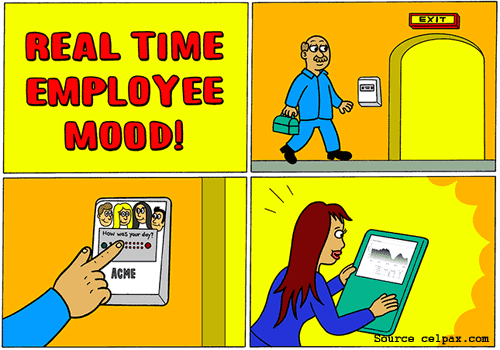 Keep track of employee mood in real time