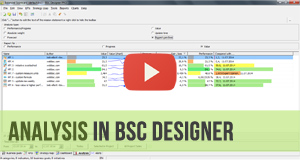 KPI data analysis in BSC Designer