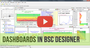 Business dashboards in BSC Designer