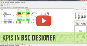 Video manual for the KPIs in BSC Designer
