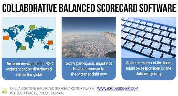 Collaborative Balanced Scorecard Software