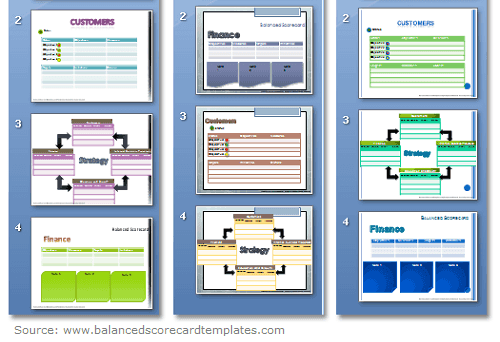 Graphical template for the Balanced Scorecard